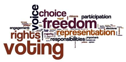 student-vote-democracy-word-cloud